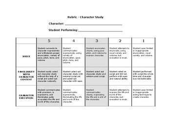 DRAMA: Character Study - RUBRIC and GRADING CHART