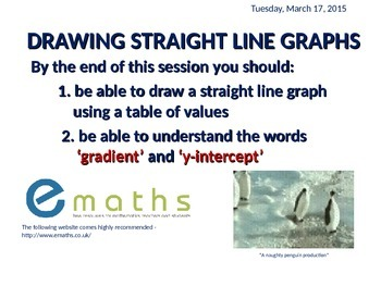DRAWING A STRAIGHT LINE GRAPH