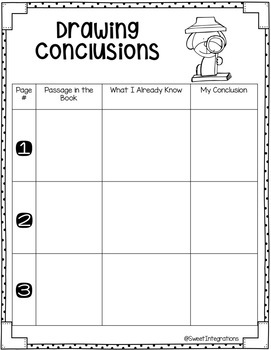 DRAWING CONCLUSIONS GRAPHIC ORGANIZERS