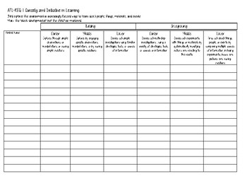 DRD-K Student Data Tracking