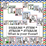 DREAMS STEM STEAM STREAM Posters Letters