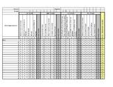 DSA Class Record and Multi-Student Profiles in Excel (auto-populating data)