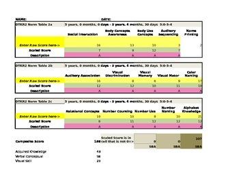 DTKR2 Calculation Tool:  Developmental Tasks for Kindergarten Readiness
