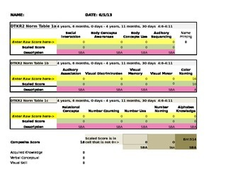 DTKR2 Calculation Tool:  Developmental Tasks for Kindergar