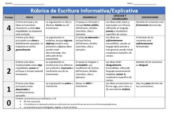 DUAL LANGUAGE Informative/Explanatory Writing Rubric | Rúbrica Escritura