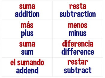 DUAL LANGUAGE Labels and Word Wall Cards