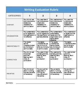 DUAL LANGUAGE Writing Evaluation Rubric   Rúbrica de Evalu