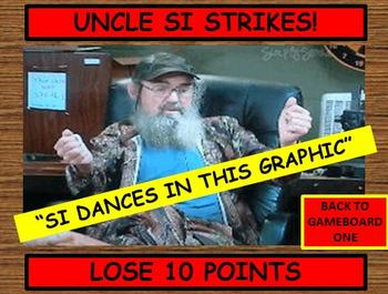 DUCK DYNASTY Review Game Template POWERPOINT