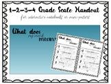 DUFFS 1-2-3-4 Grade Scale Mini Posters