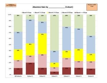 DUTI Attendance Data Report Template
