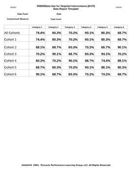 DUTI Data Report Template (Generic)