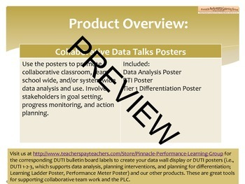 DUTI Data Talks Posters - Set 1