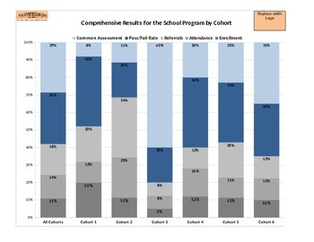 DUTI School Program Data Report Template (1)