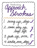 DYSLEXIA RESOURCES: Handwriting Approach Strokes Mini-Poster
