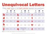 DYSLEXIA RESOURCES: Unequivocal Letters Chart, PDF