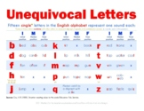 DYSLEXIA RESOURCES: Unequivocal Letters Chart, Word