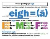 DYSLEXIA RESOURCES: Vowel Quadrigraph eigh, Mini Poster, PDF