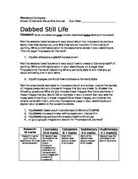 Dabbed Still Life