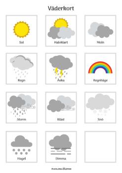 Dagens väder
