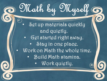 Daily 3 MATH Behaviors Anchor Charts/Posters (Blue Chalkboard/Curly Frame)