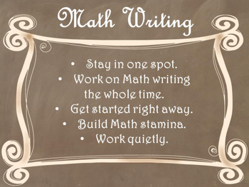 Daily 3 MATH Behaviors Anchor Charts/Posters (Brown Chalkboard/Curly Frame)