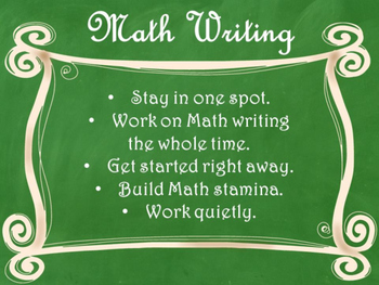 Daily 3 MATH Behaviors Anchor Charts/Posters (Green Chalkboard/Curly Frame)
