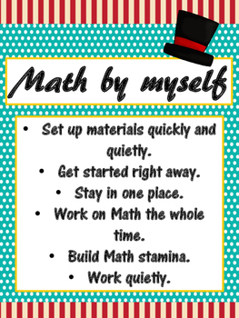 Daily 3 MATH Behaviors Anchor Charts/Posters (Turquoise Re