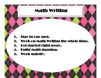 Daily 3 MATH Behaviors Anchor Charts/Posters (Argyle Hot Pink/Lime Green/Black)