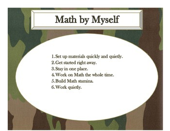 Daily 3 MATH Behaviors Anchor Charts/Posters (Camo)