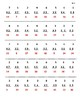 Daily 30 Second Multiplication Facts 0-5 Practice