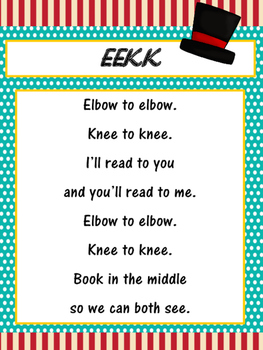 Daily 5 3 Ways/IPICK/EEKK Anchor Charts (Turquoise Red Carnival Theme)