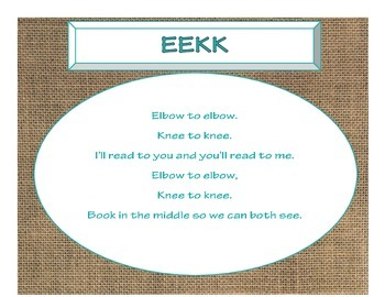 Daily 5 3 Ways/IPICK/EEKK Anchor Charts (Burlap with Turquoise Lettering)