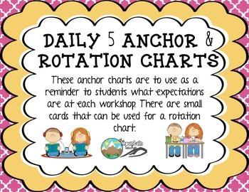Daily 5 Anchor Charts & Rotations