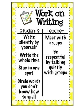 Introduction to Daily 5 Flipchart - Weekly Checklist - Anchor Charts