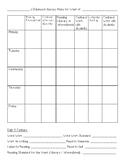 Daily 5 Balanced Literacy Plan Template for Teachers