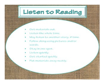 Daily 5 Behaviors Anchor Charts (Burlap and Turquoise Lettering)