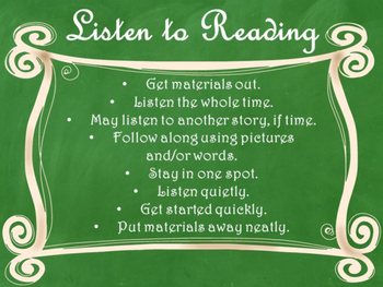 Daily 5 Behaviors Anchor Charts/Signs/Posters (Green Chalkboard/Curly Frames)
