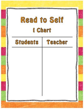 Daily 5 Bulletin Board Poster Set – High Quality Graphics - with I Charts - FREE