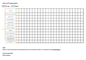 Daily 5 CAFE Reading Assessment Rubric