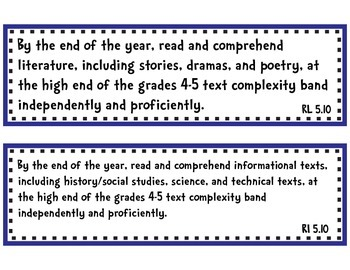 Daily 5 Cafe Fluency Poster w/ 5th Grade Common Core Standards