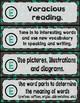 Daily 5 Cafe Menu and Strategy Cards Chalkboard Polka Dot Theme