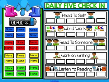 Daily 5 Check In for Smartboard - Freebie - Spring Theme
