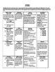 Daily 5 Checklist Unit 6 StoryTown (4th Grade)