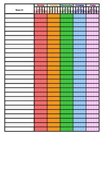 Daily 5 Class Status Charts
