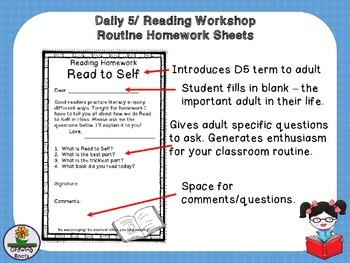 Daily 5/CAFE Classroom Routine Sheets