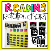Reading Center Rotation Chart {Editable}