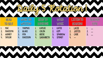 Daily 5 Groups Rotation Powerpoint - Black Chevron