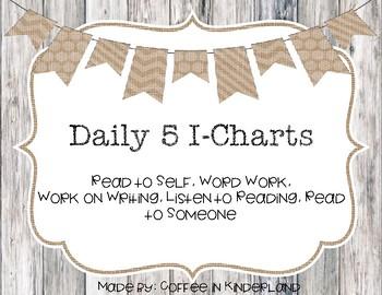 Daily 5 I Charts