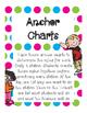 Daily 5 MATH Anchor Charts