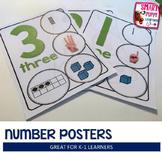 Number Posters - Green with White Background
